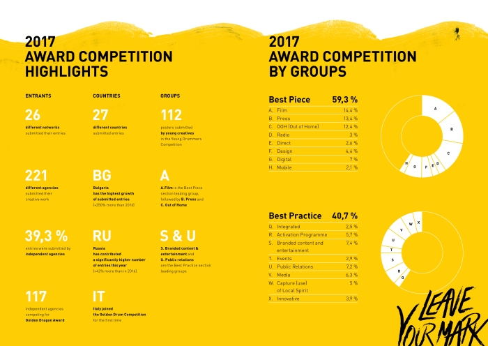24th Golden Drum_Award Competition Highlights Infographics.jpg